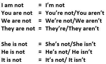 Gambar: Abbreviation dari negative nominal sentence