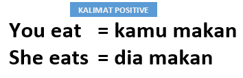 Gambar: kalimat-positive
