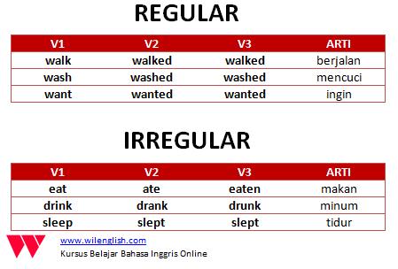 Gambar: perbedaan irregular dan regular verb-Pengertian dan Kumpulan irregular verb lengkap dengan arti dan audio